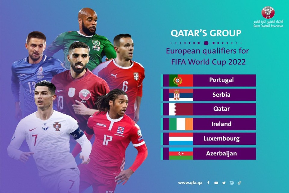 Qatar To Compete In European Qualifiers For FIFA World Cup 2022 !